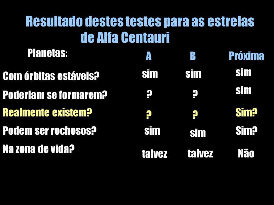 Resultado destes testes para as estrelas de Alfa Centauri Com órbitas estáveis.