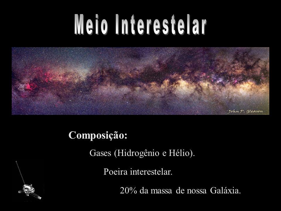 Poeira interestelar. Composição: Gases (Hidrogênio e Hélio). 20% da massa de nossa Galáxia.