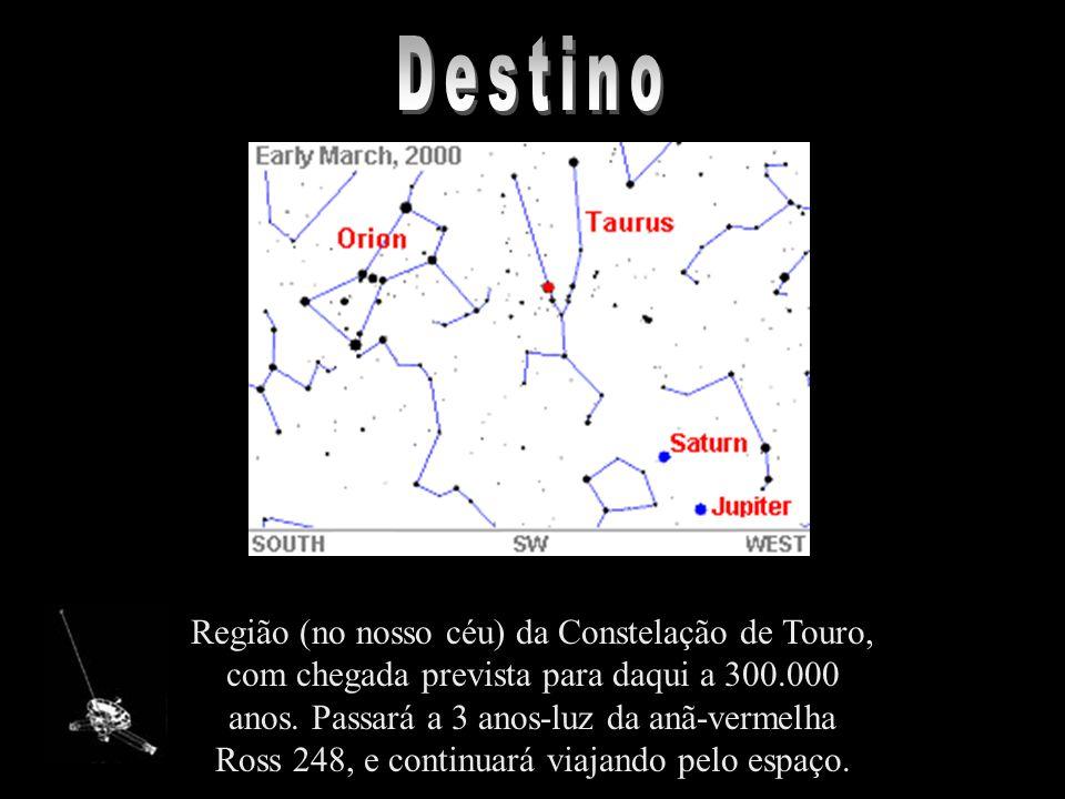 Região (no nosso céu) da Constelação de Touro, com chegada prevista para daqui a 300.000 anos.