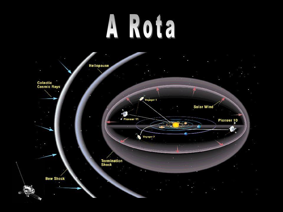 Investigar o Cinturão de Asteróides.Estudar o meio interplanetário (vento solar, principalmente).