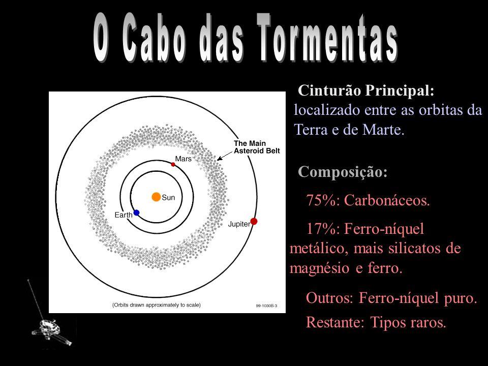 Cinturão Principal: localizado entre as orbitas da Terra e de Marte.