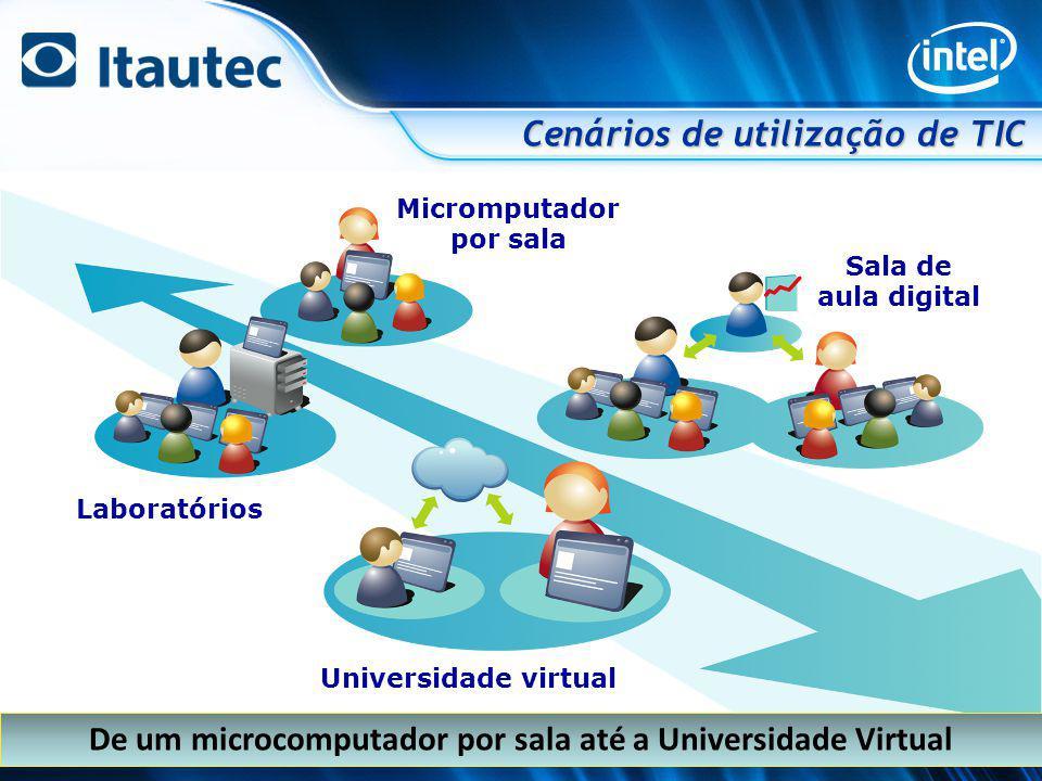 Cenários de utilização de TIC Micromputador por sala De um microcomputador por sala até a Universidade Virtual Sala de aula digital Universidade virtu