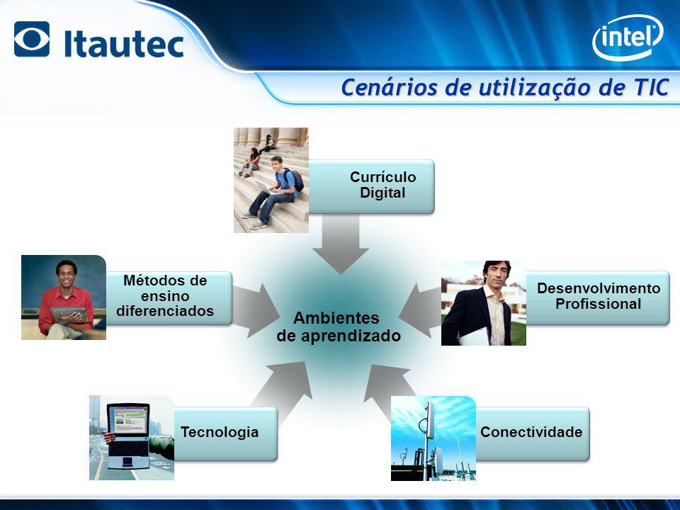 Ambientes de aprendizado TecnologiaConectividade Desenvolvimento Profissional Currículo Digital Métodos de ensino diferenciados Cenários de utilização