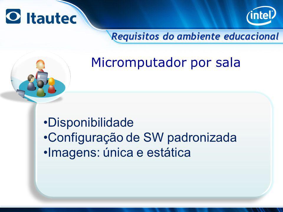 Requisitos do ambiente educacional Micromputador por sala Disponibilidade Configuração de SW padronizada Imagens: única e estática Disponibilidade Con