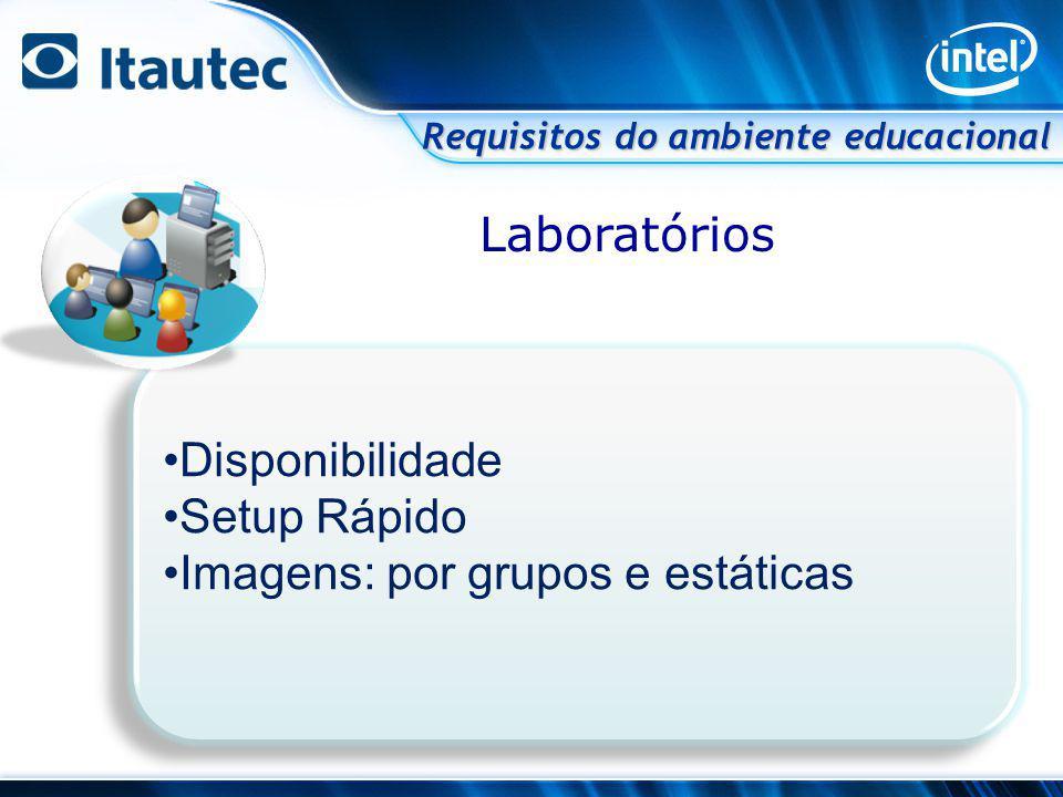 Laboratórios Requisitos do ambiente educacional Disponibilidade Setup Rápido Imagens: por grupos e estáticas Disponibilidade Setup Rápido Imagens: por