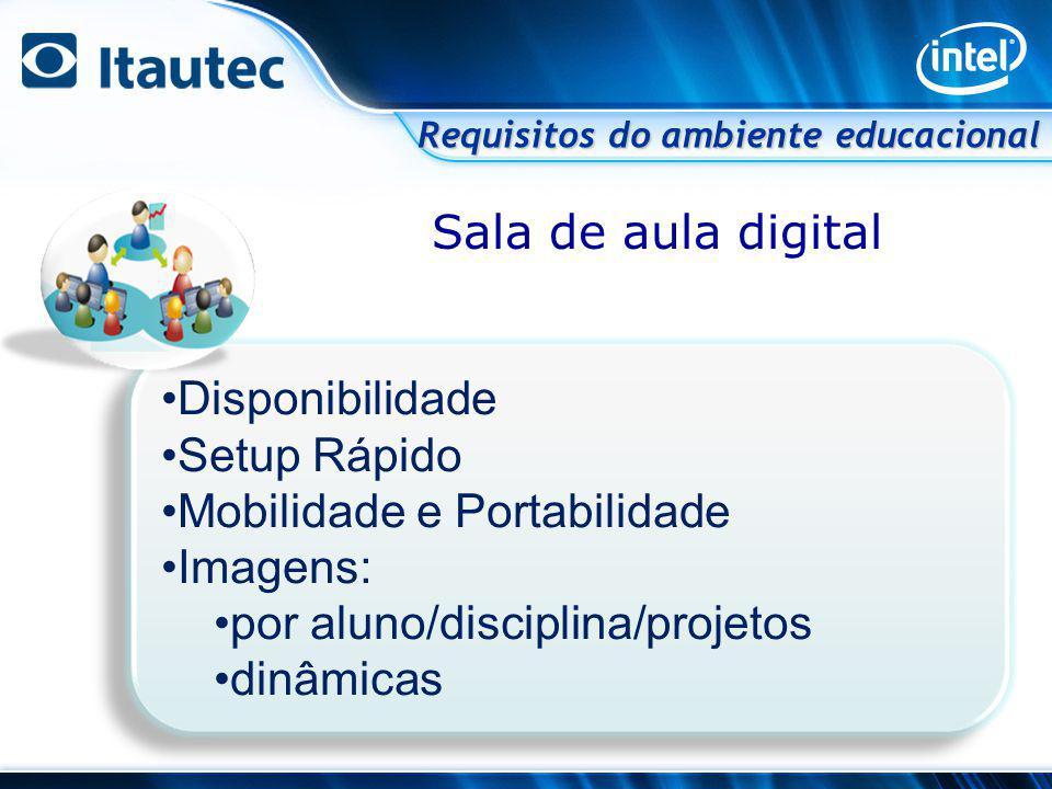 Sala de aula digital Requisitos do ambiente educacional Disponibilidade Setup Rápido Mobilidade e Portabilidade Imagens: por aluno/disciplina/projetos