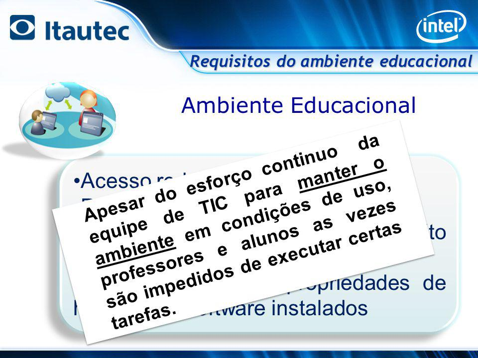 Ambiente Educacional Requisitos do ambiente educacional Acesso rede local/Internet Recursos multimídia Ambiente instável – necessita muito suporte e m