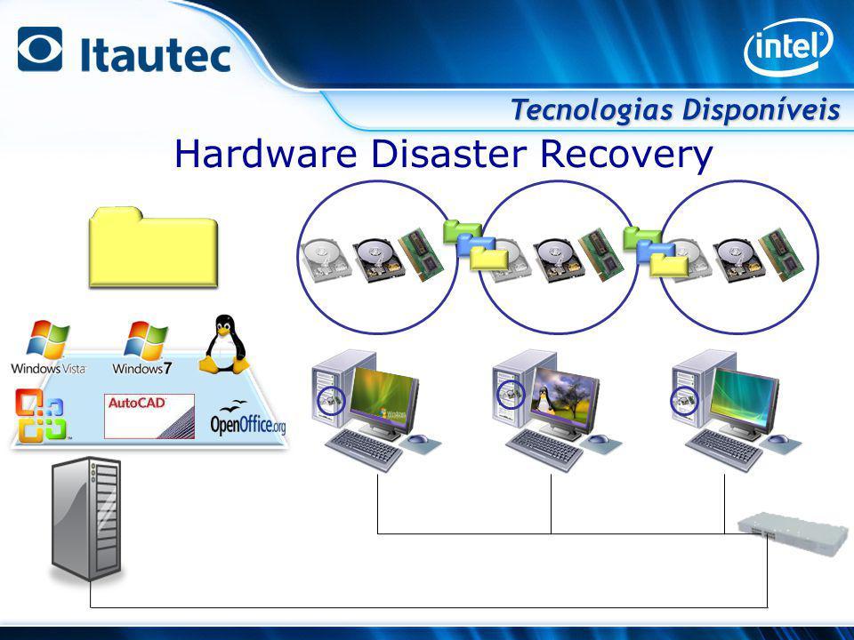 Tecnologias Disponíveis Hardware Disaster Recovery