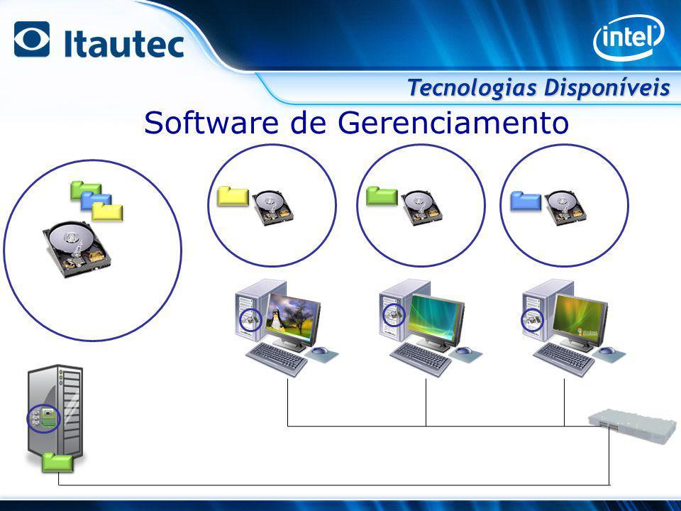 Software de Gerenciamento Tecnologias Disponíveis