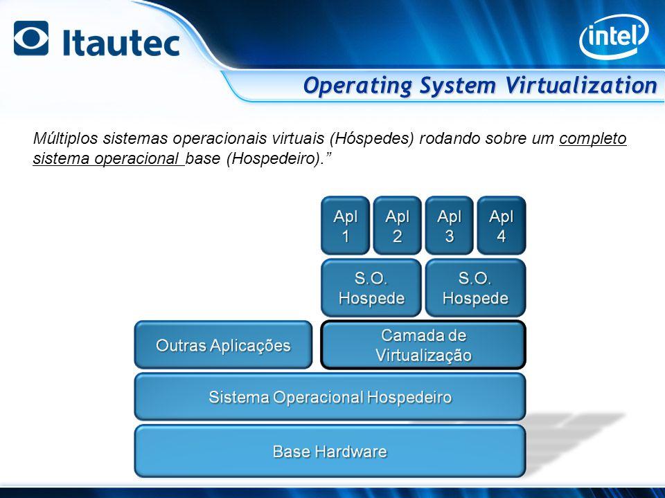 Machine Virtualization Bare Metal Múltiplos sistemas operacionais (Hóspede) rodando diretamente sobre o hardware, sem um completo sistema operacional base (Hospedeiro).