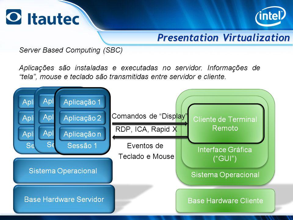 Operating System Virtualization Múltiplos sistemas operacionais virtuais (Hóspedes) rodando sobre um completo sistema operacional base (Hospedeiro).