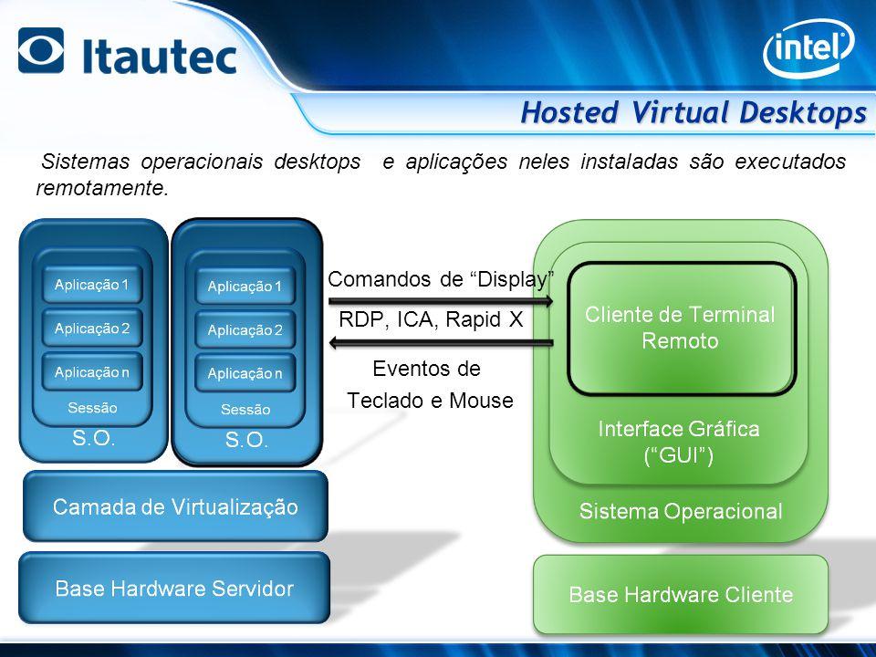 Presentation Virtualization Comandos de Display Eventos de Teclado e Mouse RDP, ICA, Rapid X Server Based Computing (SBC) Aplicações são instaladas e executadas no servidor.