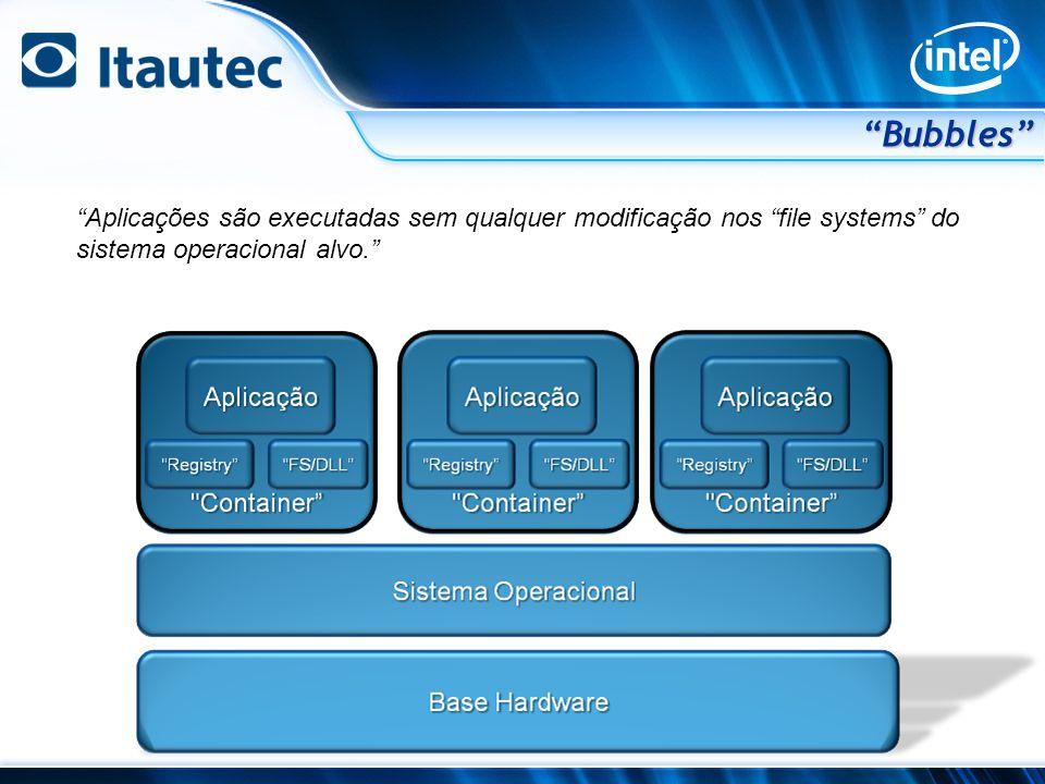 Hosted Virtual Desktops Comandos de Display Eventos de Teclado e Mouse RDP, ICA, Rapid X Sistemas operacionais desktops e aplicações neles instaladas são executados remotamente.