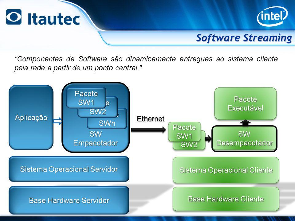 Bubbles Aplicações são executadas sem qualquer modificação nos file systems do sistema operacional alvo.