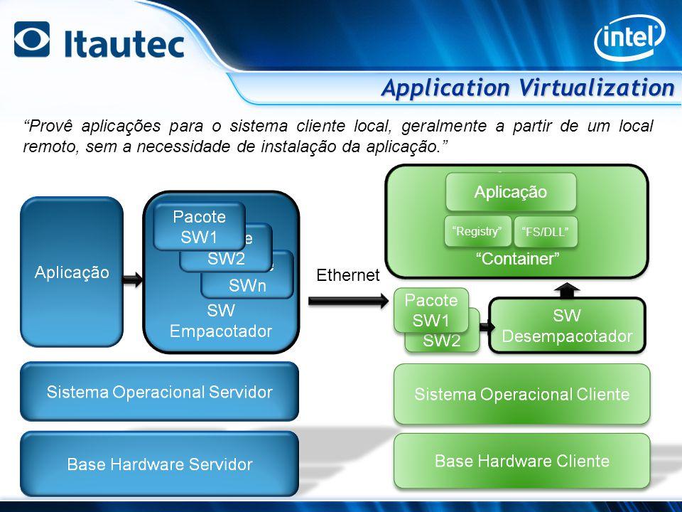 Software Streaming Ethernet Componentes de Software são dinamicamente entregues ao sistema cliente pela rede a partir de um ponto central.