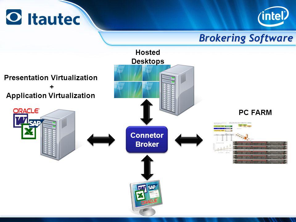 Application Virtualization Container Ethernet + Aplicação Registry FS/DLL Provê aplicações para o sistema cliente local, geralmente a partir de um local remoto, sem a necessidade de instalação da aplicação.