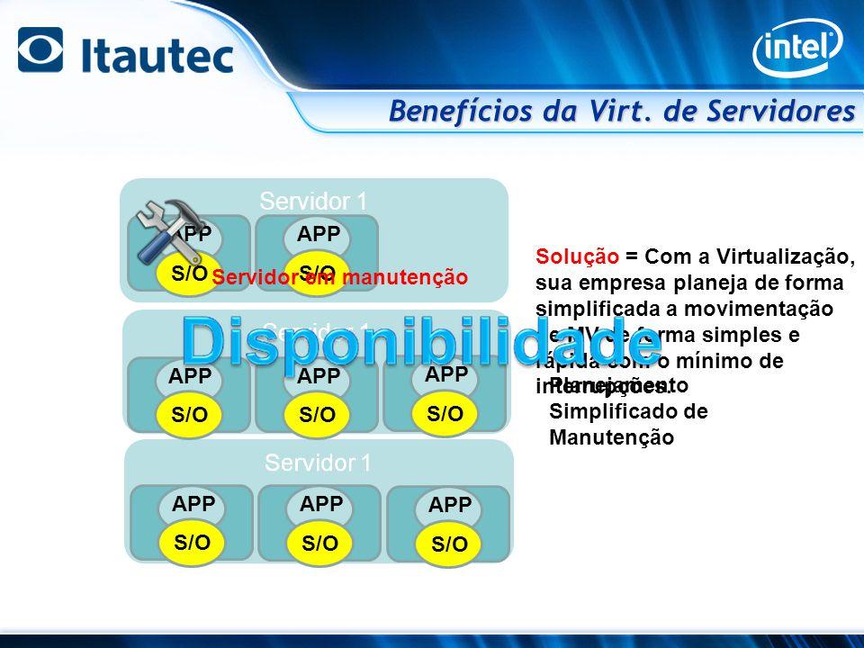 Servidor 2Servidor 3 Servidor Virtualizado APP S/O APP S/O APP S/O 20 % uso do server 60 % uso do server UTILIZAÇÂO IMPRÓPRIA 1 Aplicação por Servidor = Proliferação de Máquinas Solução = Utilizar um único servidor, otimizando os recursos de máquina.