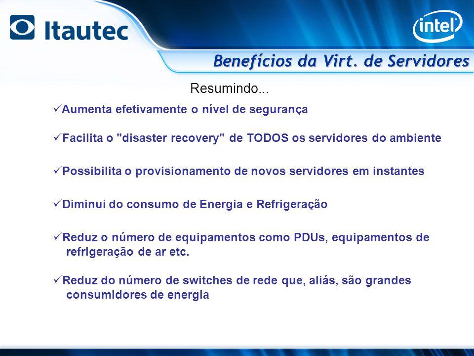 Uso de Virtualização Alta Disp.