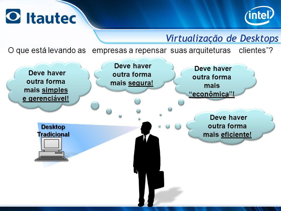 Virtualização de Desktops Fonte: Accenture I.T.Spending Survey Fonte: Accenture I.T.