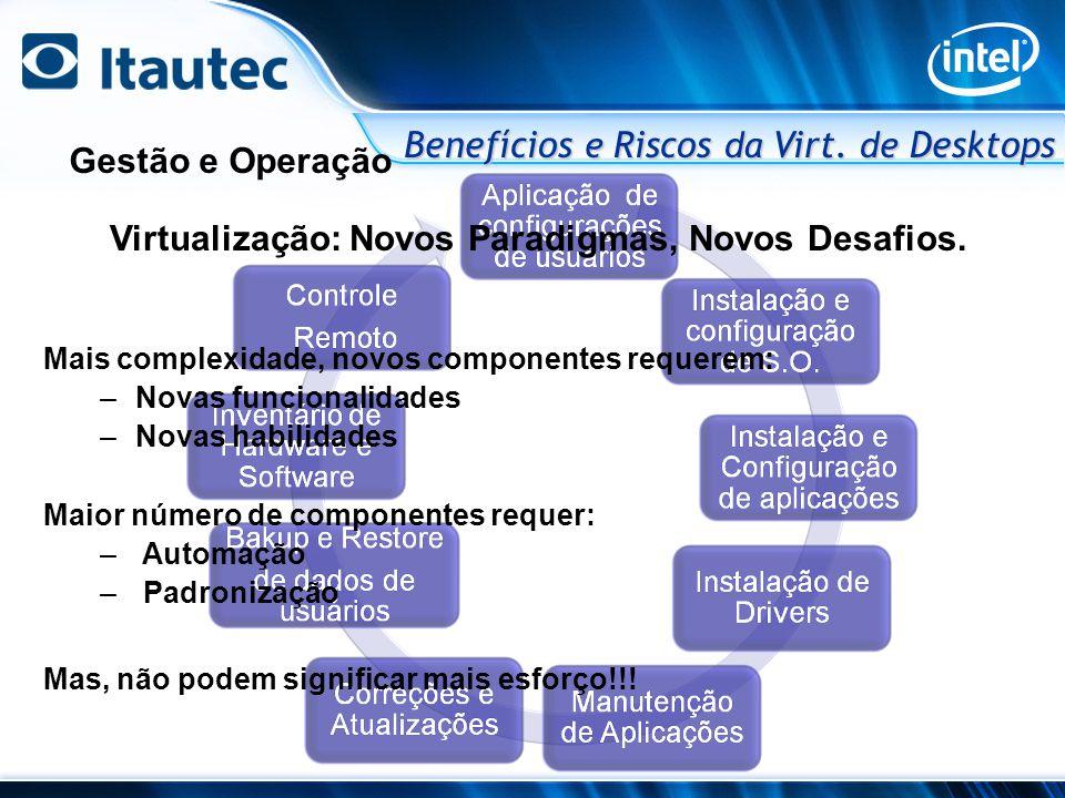 Exigências de Negócios VDI + Thin Client PC Tradicional Desktop Thin Client SW VDI Manutenção Suporte Manutenção Suporte Energia/ Refrigeração Energia/ Refrigeração Servidor Storage Rede/ Infra-estrutura Rede/ Infra-estrutura Espaço e Estrutura de DC Espaço e Estrutura de DC Custo de Propriedade (TCO) Benefícios e Riscos da Virt.