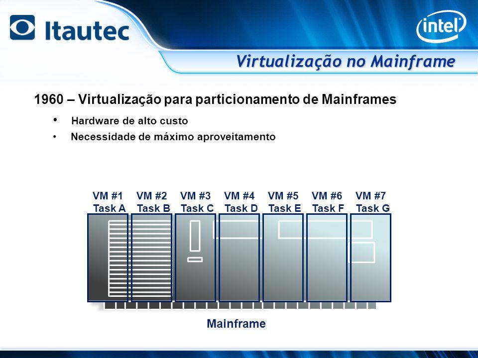Virtualização no Mainframe VM #1 Task A Mainframe VM #2 Task B VM #3 Task C VM #4 Task D VM #5 Task E VM #6 Task F VM #7 Task G 1960 – Virtualização para particionamento de Mainframes Hardware de alto custo Necessidade de máximo aproveitamento