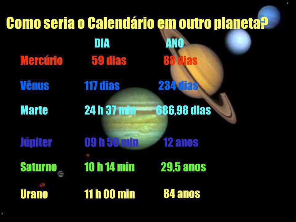 Como seria o Calendário em outro planeta? Mercúrio59 dias88 dias Vênus117 dias234 dias Marte24 h 37 min686,98 dias Júpiter09 h 50 min12 anos Saturno10
