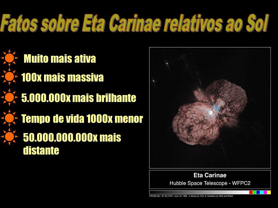 100x mais massiva 5.000.000x mais brilhante Tempo de vida 1000x menor 50.000.000.000x mais distante Muito mais ativa