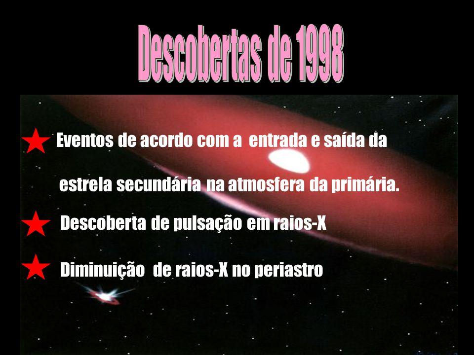 Descobertas de 1998 Eventos de acordo com a entrada e saída da estrela secundária na atmosfera da primária.