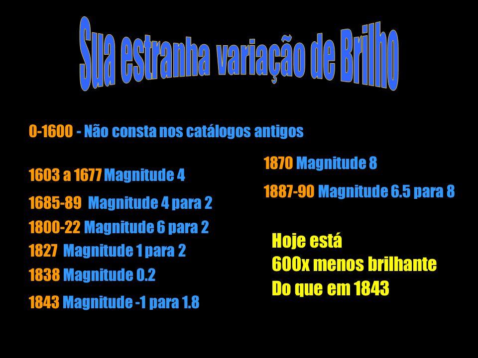 0-1600 - Não consta nos catálogos antigos 1603 a 1677 Magnitude 4 1685-89 Magnitude 4 para 2 1800-22 Magnitude 6 para 2 1827 Magnitude 1 para 2 1838 Magnitude 0.2 1843 Magnitude -1 para 1.8 1870 Magnitude 8 1887-90 Magnitude 6.5 para 8 600x menos brilhante Do que em 1843 Hoje está