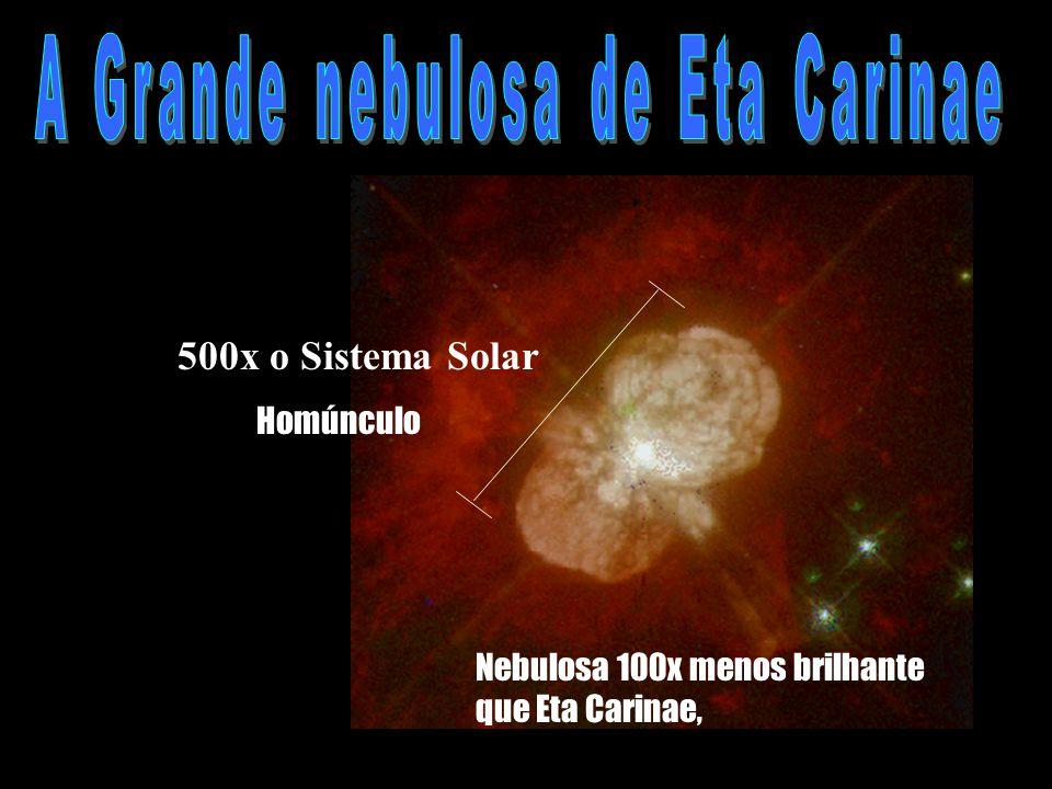 500x o Sistema Solar Nebulosa 100x menos brilhante que Eta Carinae, Homúnculo