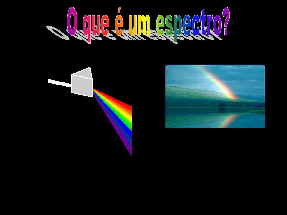 O que é um espectro?