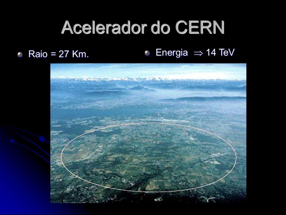Acelerador do CERN Energia 14 TeV Raio = 27 Km.