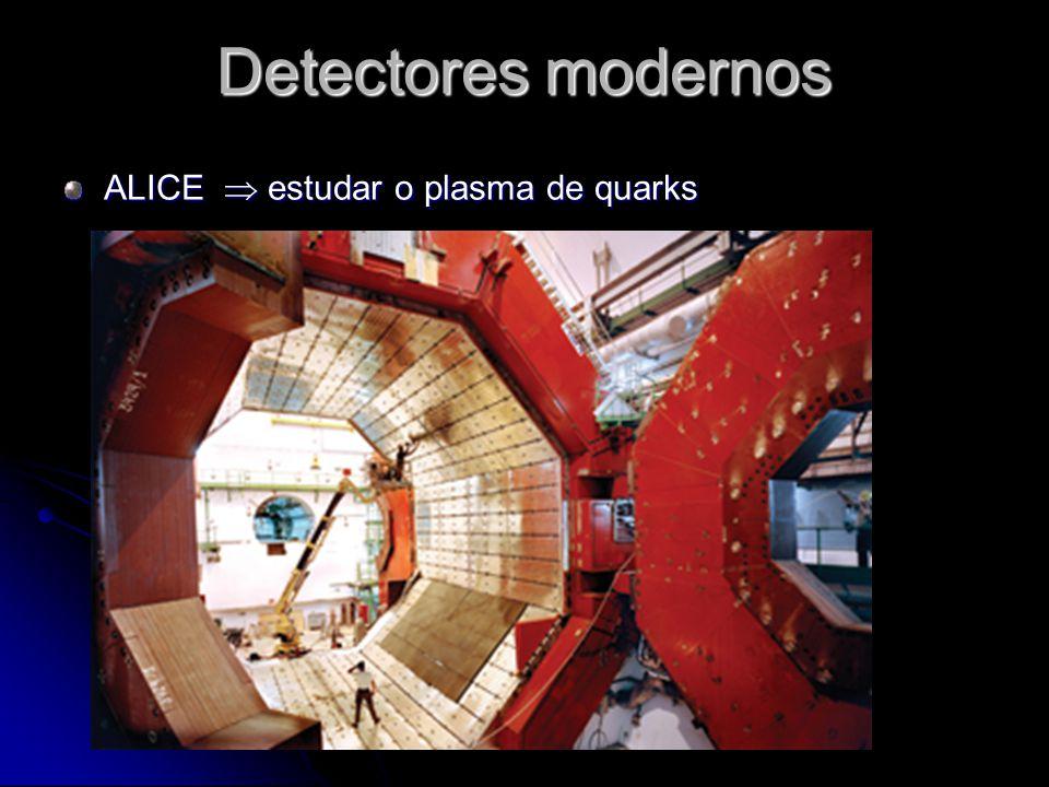 Detectores modernos ALICE estudar o plasma de quarks