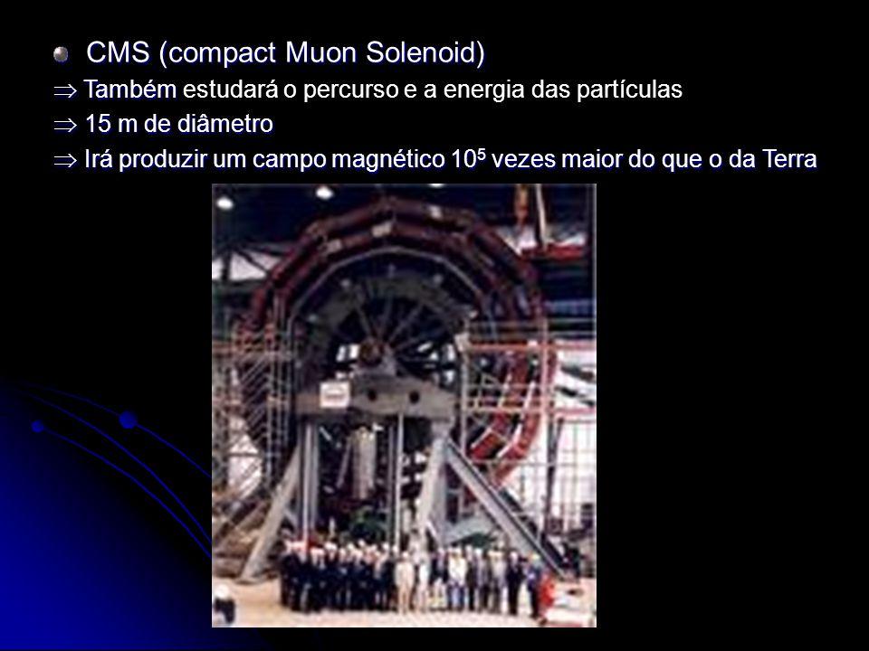 CMS (compact Muon Solenoid) Também Também estudará o percurso e a energia das partículas 15 m de diâmetro 15 m de diâmetro Irá produzir um campo magné