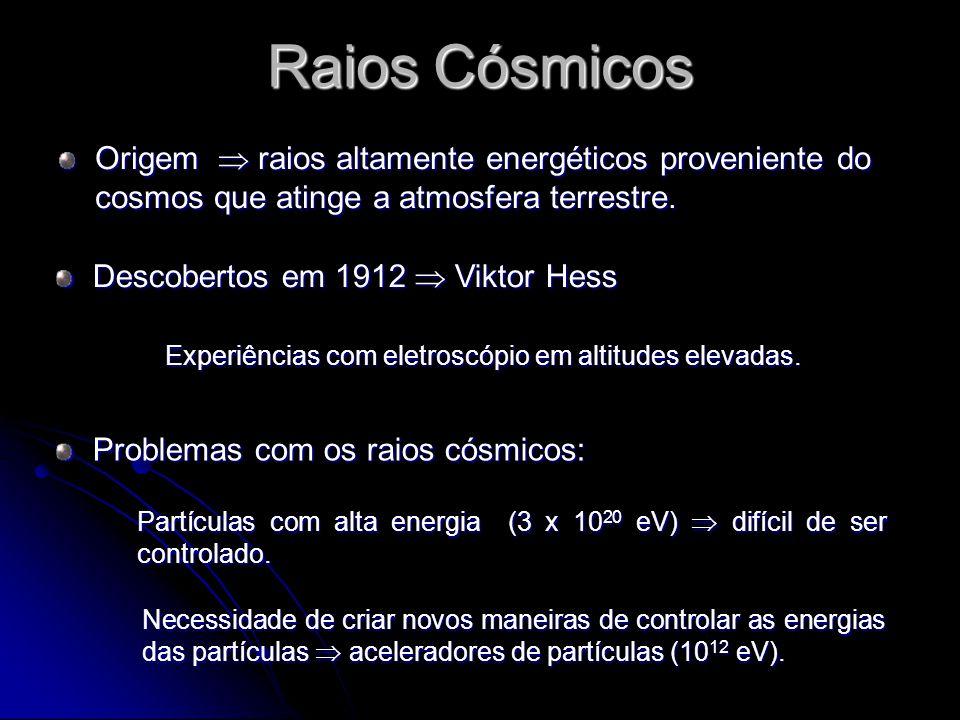 Raios Cósmicos Descobertos em 1912 Viktor Hess Problemas com os raios cósmicos: Experiências com eletroscópio em altitudes elevadas. Partículas com al