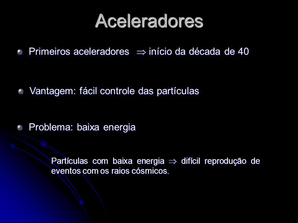 Aceleradores Primeiros aceleradores início da década de 40 Problema: baixa energia Partículas com baixa energia difícil reprodução de eventos com os r