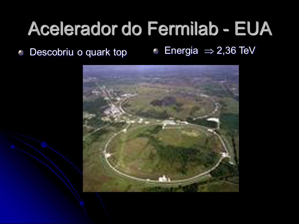 Acelerador do Fermilab - EUA Descobriu o quark top Energia 2,36 TeV