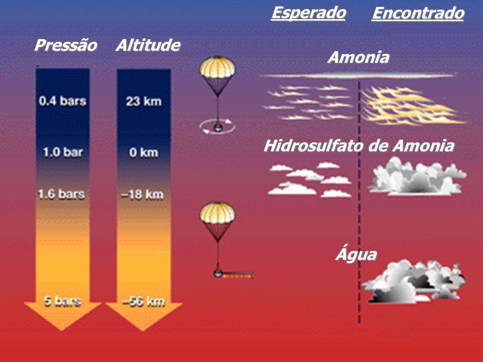 EsperadoEncontradoAmonia Hidrosulfato de Amonia Água Pressão Altitude