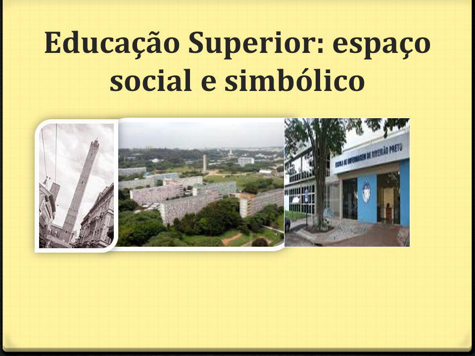 Educação Superior: espaço social e simbólico