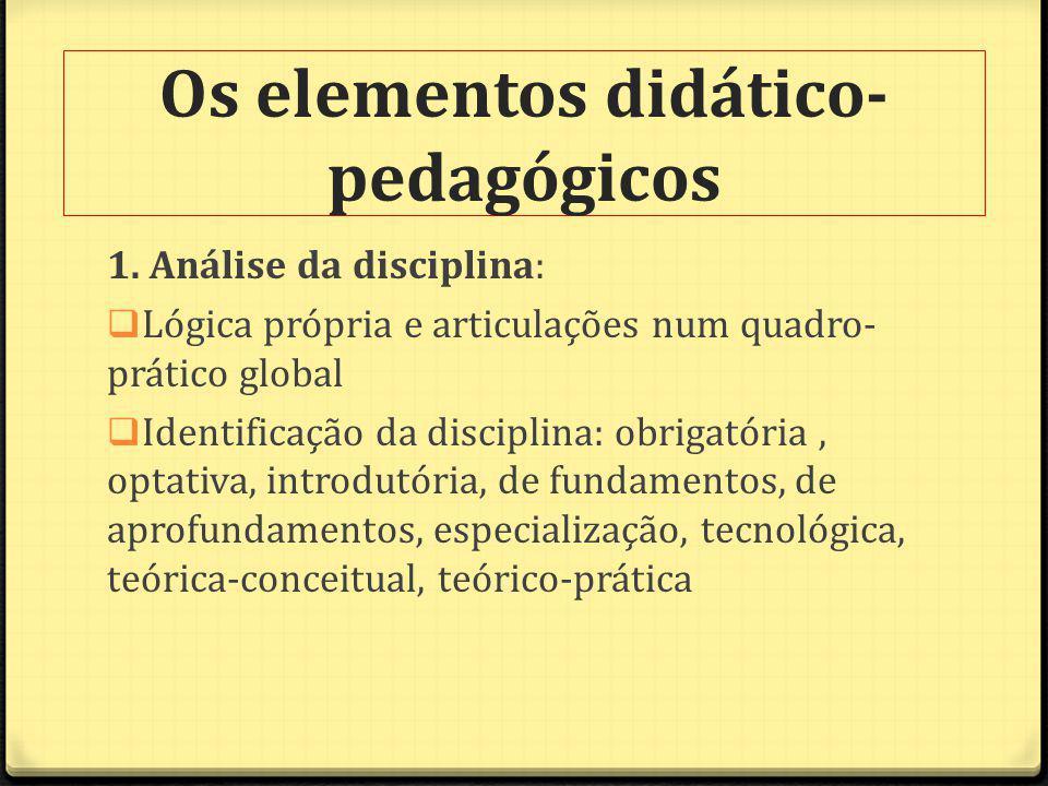 1. Análise da disciplina: Lógica própria e articulações num quadro- prático global Identificação da disciplina: obrigatória, optativa, introdutória, d