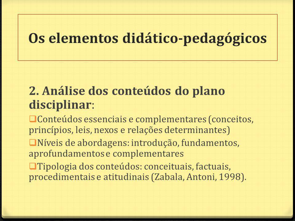 2. Análise dos conteúdos do plano disciplinar: Conteúdos essenciais e complementares (conceitos, princípios, leis, nexos e relações determinantes) Nív