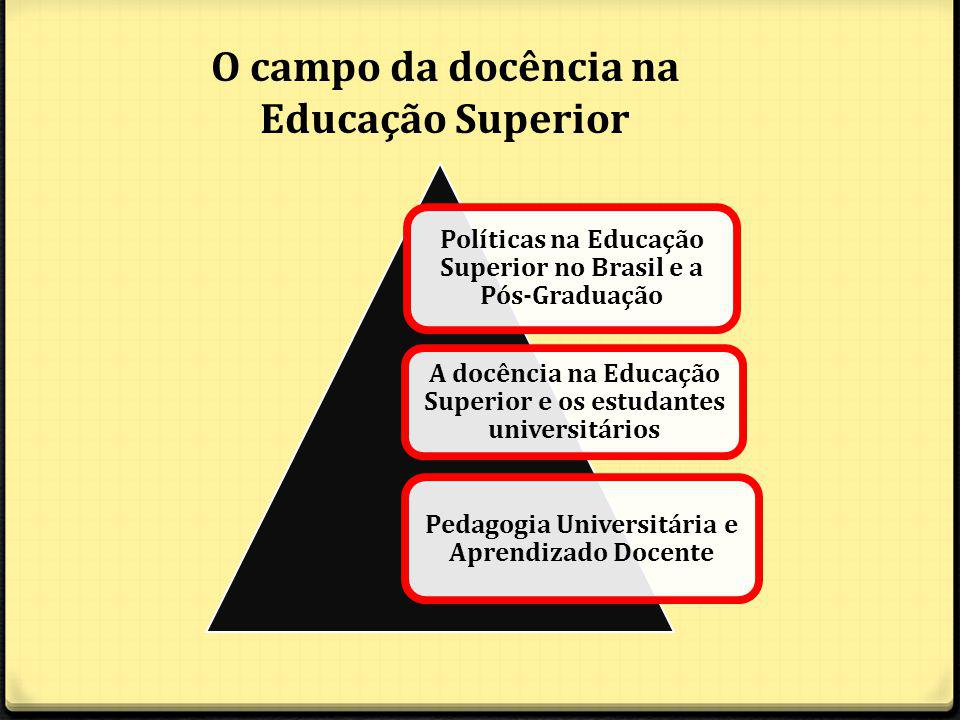 Políticas na Educação Superior no Brasil e a Pós-Graduação A docência na Educação Superior e os estudantes universitários Pedagogia Universitária e Aprendizado Docente O campo da docência na Educação Superior