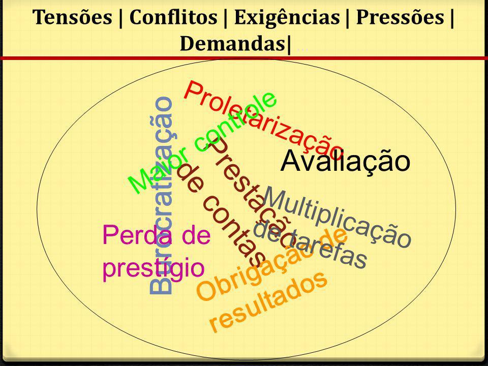 Tensões | Conflitos | Exigências | Pressões | Demandas| … Proletarização Prestação de contas Burocratização Maior controle Avaliação Obrigação de resultados Perda de prestígio Multiplicação de tarefas
