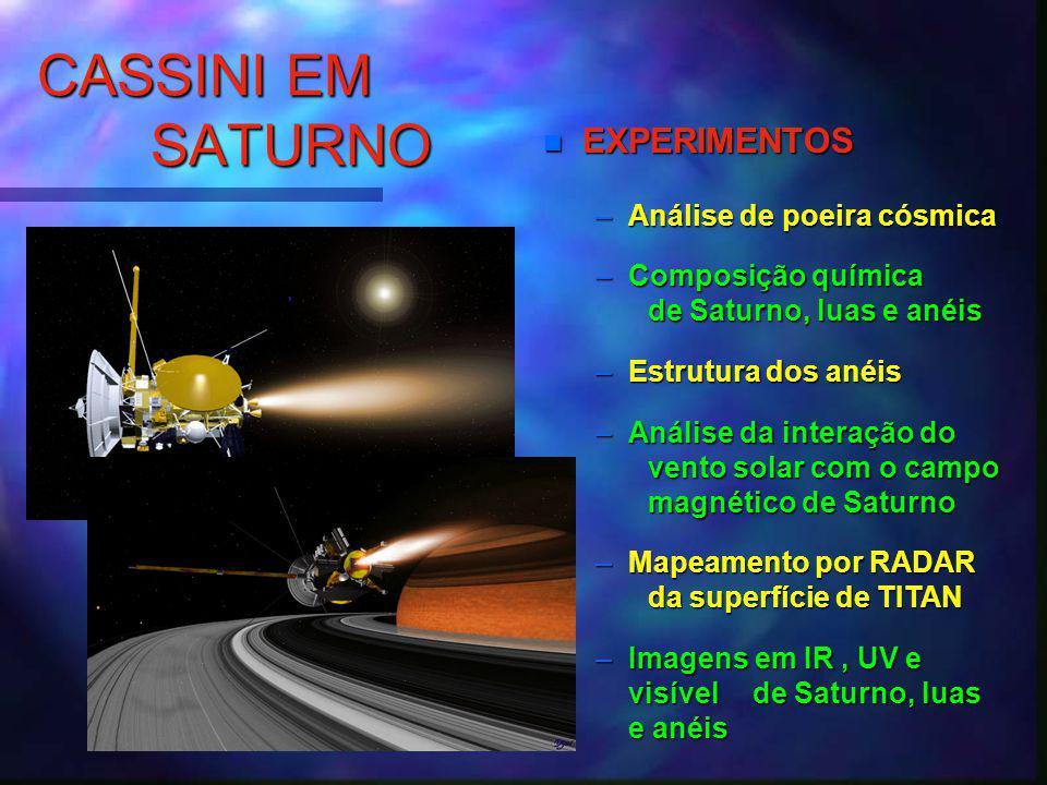 CASSINI EM SATURNO EXPERIMENTOS EXPERIMENTOS –Análise de poeira cósmica –Composição química de Saturno, luas e anéis –Estrutura dos anéis –Análise da interação do vento solar com o campo magnético de Saturno –Mapeamento por RADAR da superfície de TITAN –Imagens em IR, UV e visível de Saturno, luas e anéis
