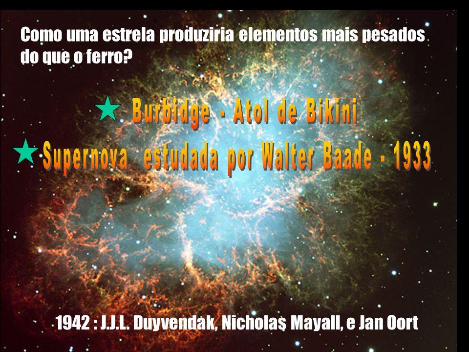 1942 : J.J.L. Duyvendak, Nicholas Mayall, e Jan Oort Como uma estrela produziria elementos mais pesados do que o ferro?