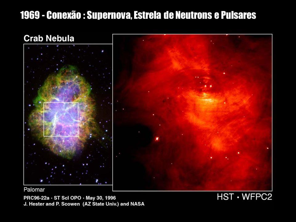 1969 - Conexão : Supernova, Estrela de Neutrons e Pulsares