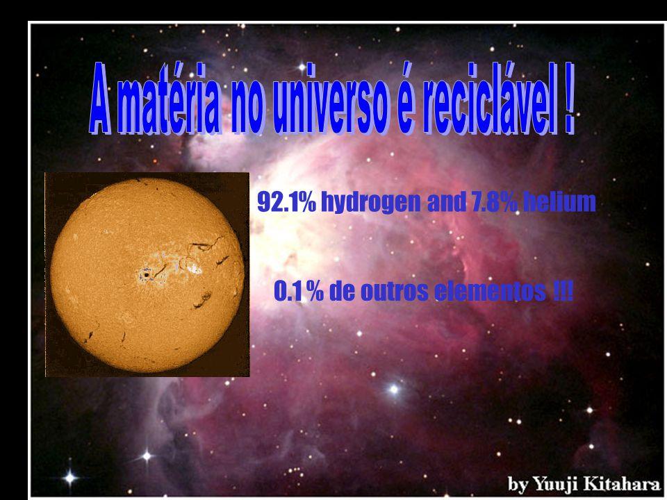 92.1% hydrogen and 7.8% helium 0.1 % de outros elementos !!!