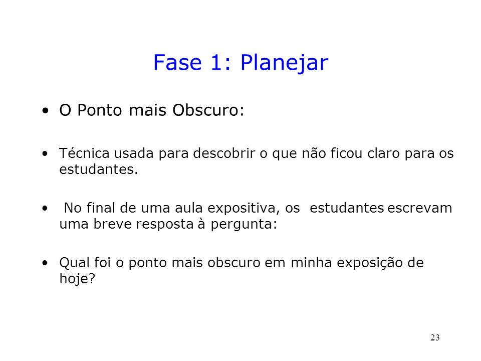 Fase 1: Planejar O Ponto mais Obscuro: Técnica usada para descobrir o que não ficou claro para os estudantes.