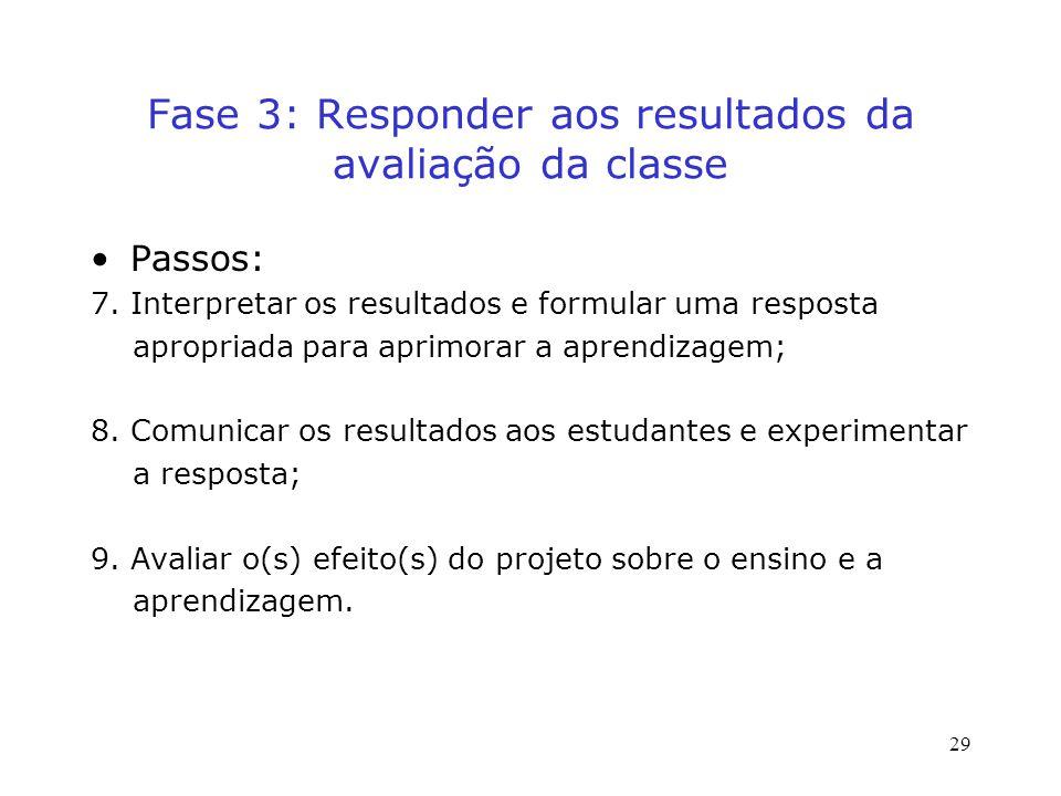 Fase 3: Responder aos resultados da avaliação da classe Passos: 7.