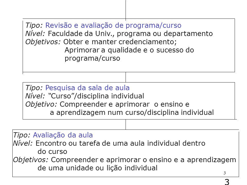 Fase 1: Planejar Paráfrase direcionada: Avalia a compreensão de um conceito ou procedimento, pelos estudantes, pedindo-lhes para o parafrasearem, em duas ou três frases, para uma audiência específica (tradução, interpretação, compreensão).